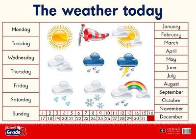 Picture of The weather today: Gr R: Poster 2