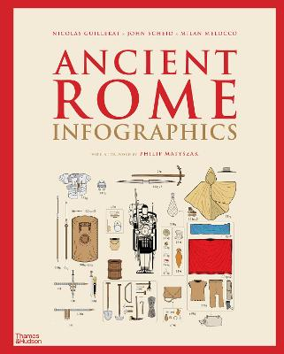 Ancient Rome: Infographics
