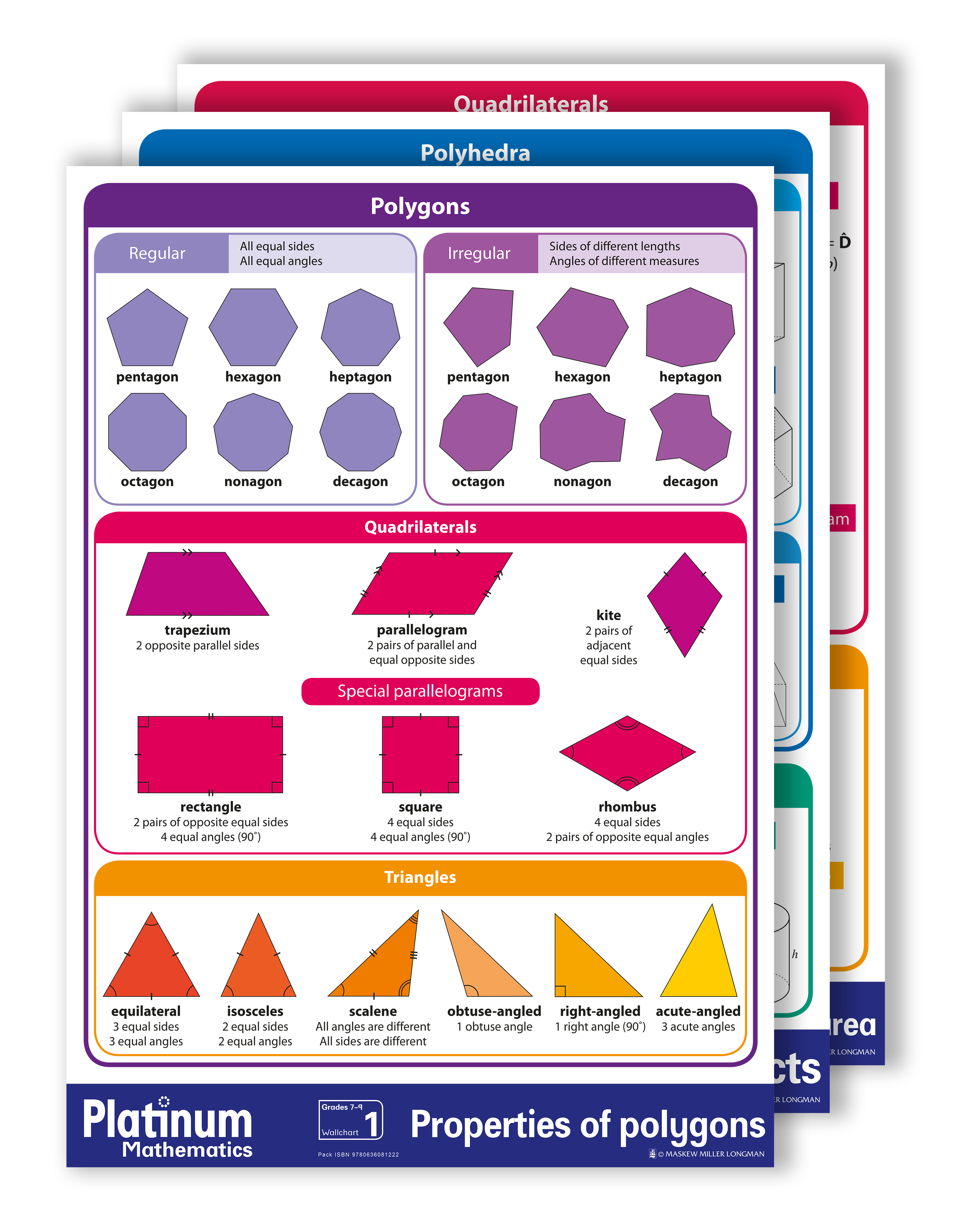 Picture of Platinum Maths: Platinum mathematics: Grade 7 - 9: Wallcharts Gr 7 - 9: Wallchart